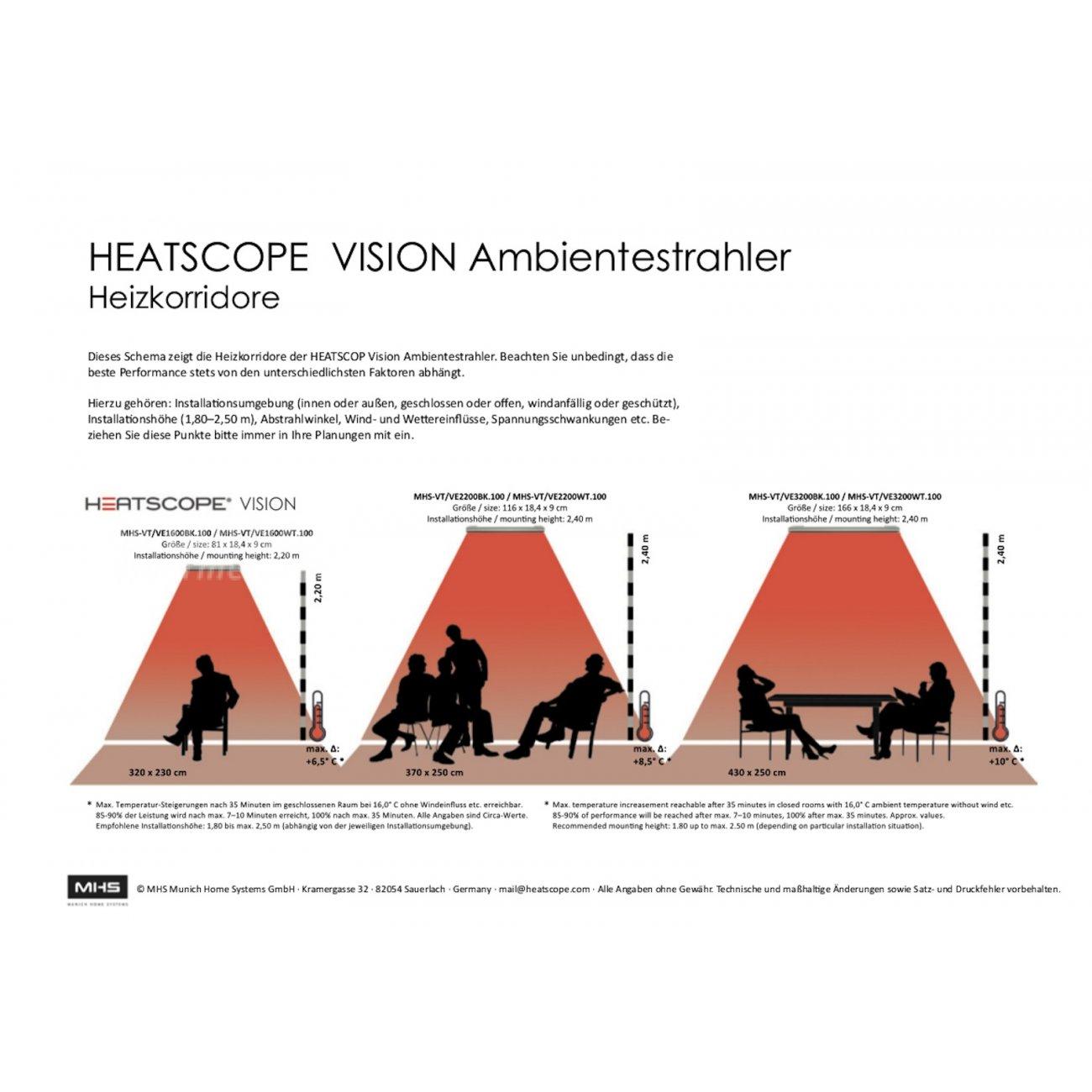 heatscope vision design terrassenstrahler. Black Bedroom Furniture Sets. Home Design Ideas