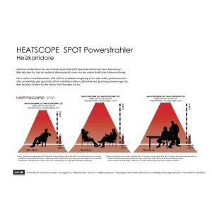 Heatscope Spot Design Heizstrahler Infrarot