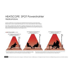Heatscope Spot Design Heizstrahler Infrarot weiss manuell 2800 Watt