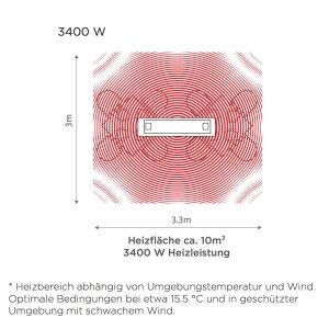 Design Heizstrahler Smart-Heat Electric Platinum 3400