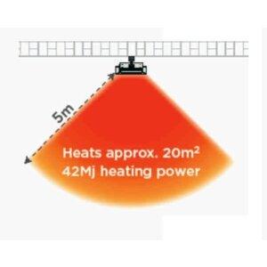 Design Terrassenheizer und Gartenheizer Tungsten Smart Heat Portable
