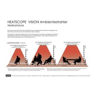 Heatscope Vision Design Terrassenstrahler weiss Fernbedienung 1600 Watt
