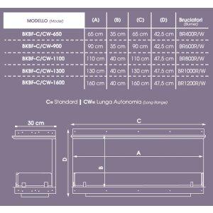 Einbau Ethanolkamin vorne und seitlich offen BKBF-C-1600 Standardbrenner