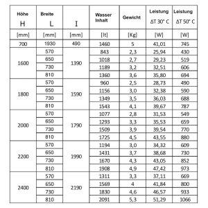 K8 RADIATORI SPEKKIO Spiegel und mehr